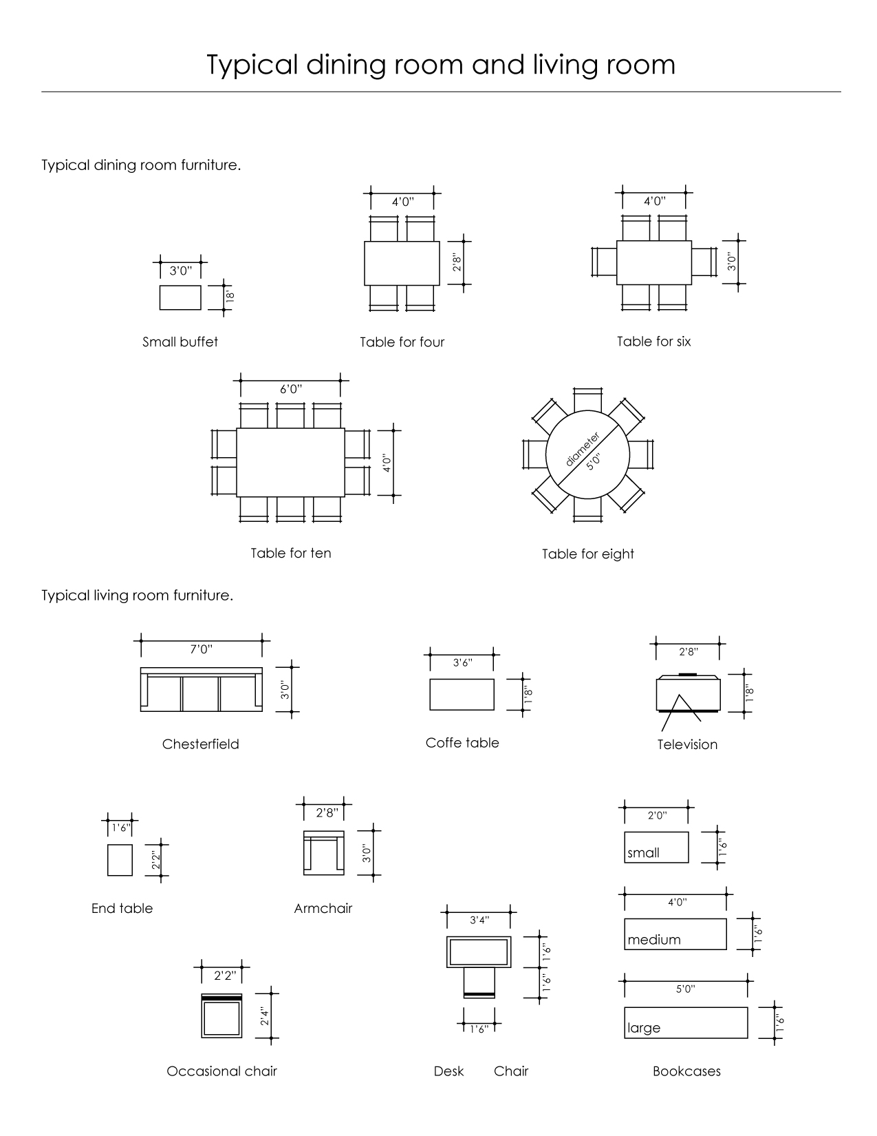 Living Room Furniture Dimensions typical loveseat dimensions. how to interior design a living room