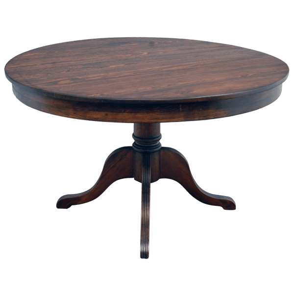 Tables tbl08